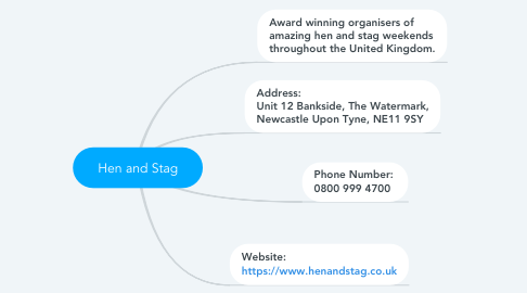 Mind Map: Hen and Stag
