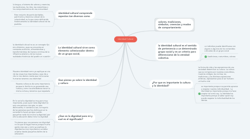 Mind Map: Identidad Cultural