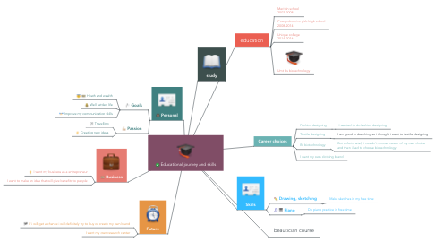 Mind Map: Educational journey and skills