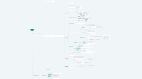 Mind Map: TEJIDOS