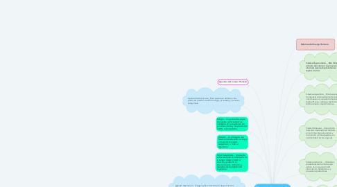 """Mind Map: """"Características principales de los aparatos y sistemas del cuerpo humano"""""""