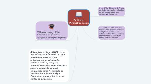 Mind Map: Facilitador Parâmetros Iniciais