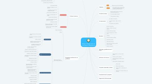 Mind Map: Etapa 1 del proceso de consultoría: Preparativos