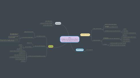 Mind Map: IES3 การพัฒนาทางวิชาชีพระยะเริ่มแรก - ทักษะทางวิชาชีพ(ฉบับปรับปรุง)