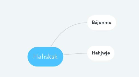 Mind Map: Hahsksk
