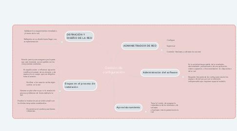 Mind Map: CUERPOS RIGIDOS Y PRINCIPIOS DE TRANSMISIBILIDAD