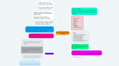 Mind Map: Uso de las Herramientas de AutoCAD