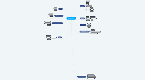 Mind Map: Story of my Life