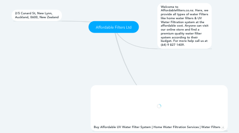 Mind Map: Affordable Filters Ltd