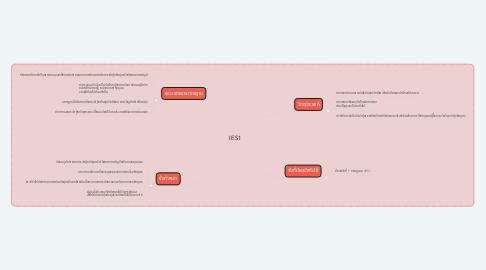 Mind Map: IES1