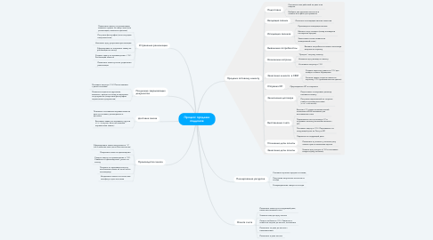 """Mind Map: Должностная инструкция """"Менеджера по продажам"""""""