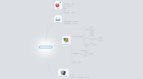 Mind Map: Project Brief 1:Rivista Scuola