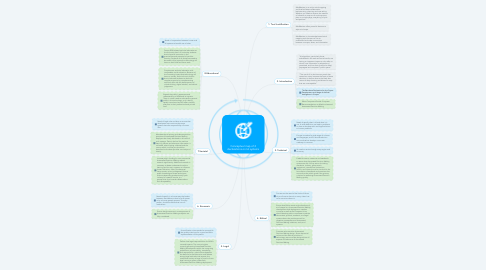 Mind Map: Conceptual map of 2 declarations on IA systems