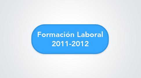 Mind Map: Formación Laboral 2011-2012
