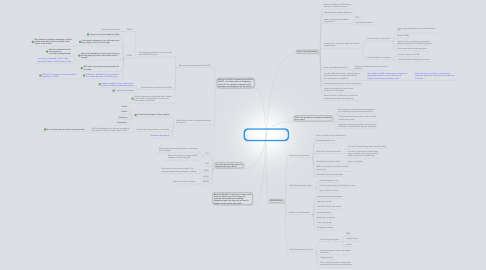 Mind Map: Quantify Risk to Health Care Workers: Why should we do this?