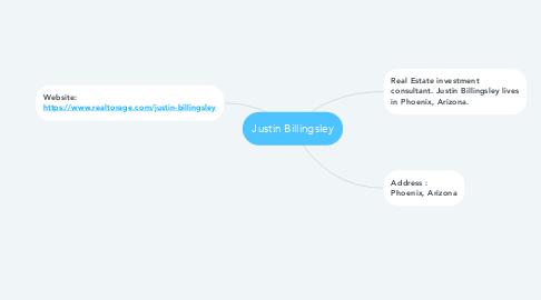 Mind Map: Justin Billingsley