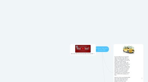 Mind Map: Get Auto Title Loans Portales NM