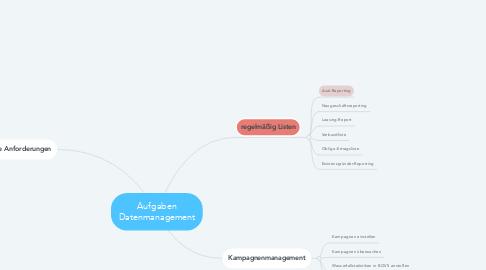 Mind Map: Aufgaben Datenmanagement