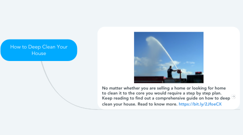 Mind Map: How to Deep Clean Your House