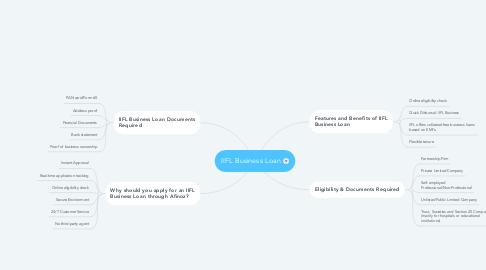 Mind Map: IIFL Business Loan