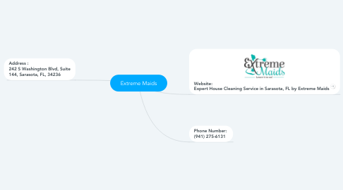 Mind Map: Extreme Maids