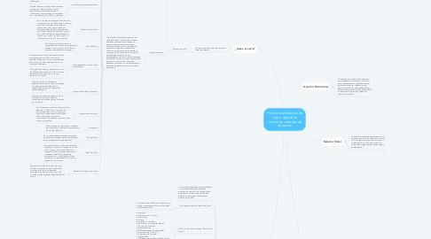 Mind Map: Función del derecho de autor, derechos conexos y reservas de derechos