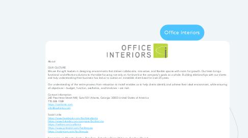 Mind Map: Office Interiors