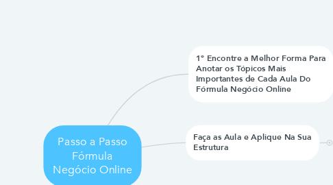Mind Map: Passo a Passo Fórmula Negócio Online