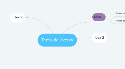 Mind Map: Tema de lectura