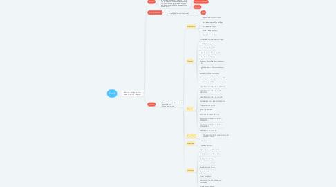 Mind Map: Начать