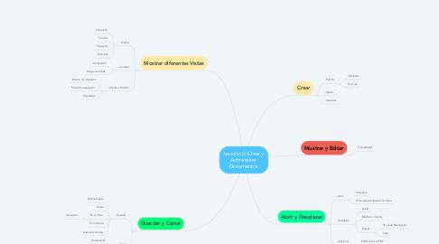 Mind Map: Lección 2: Crear y Administrar Documentos