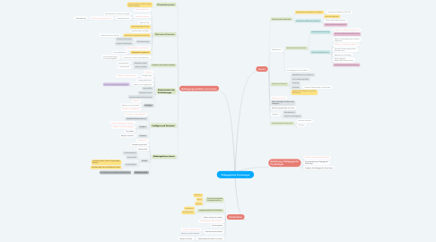 Mind Map: Pädagogische Psychologie