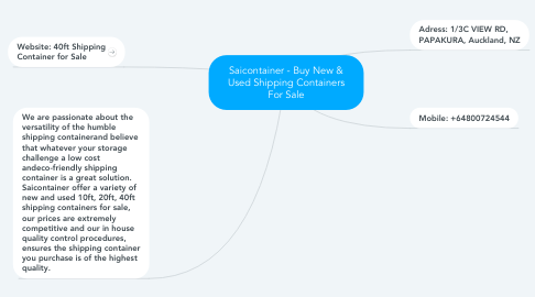 Mind Map: Saicontainer - Buy New & Used Shipping Containers For Sale