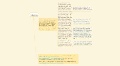 Mind Map: Computational Thinking Activity