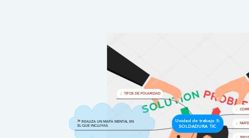 Mind Map: Unidad de trabajo 5: SOLDADURA TIC