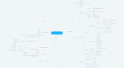Mind Map: Aflac Agile Framework
