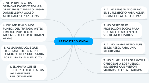 Mind Map: Procesos Superiores o Complejos - Metacognición