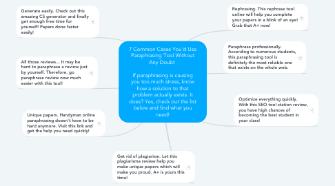 Mind Map: 7 Common Cases You'd Use Paraphrasing Tool Without Any Doubt    If paraphrasing is causing you too much stress, know how a solution to that problem actually exists. It does? Yes, check out the list below and find what you need!