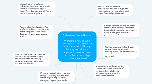 Mind Map: Professional Appeal Letters    Wondering how to make your appeal letter stand out from the crowd? Although that may sound like an impossible mission, check out the list below and get the help you need!