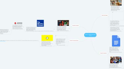 Mind Map: Web 2.0 Applicants and Tools
