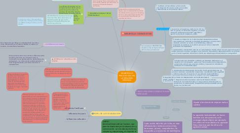 Mind Map: DESARROLLO PSICO-SOCIAL EN LA SEGUNDA INFANCIA