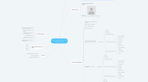 Mind Map: Chiến lược SEO Polaris FnB (6 tháng tiếp theo)