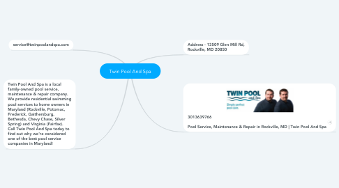 Mind Map: Twin Pool And Spa