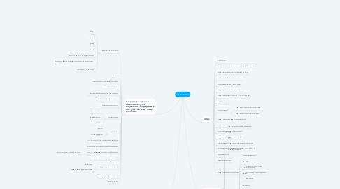 Mind Map: =Документы