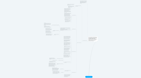 Mind Map: HIPERSENSIBILIDAD
