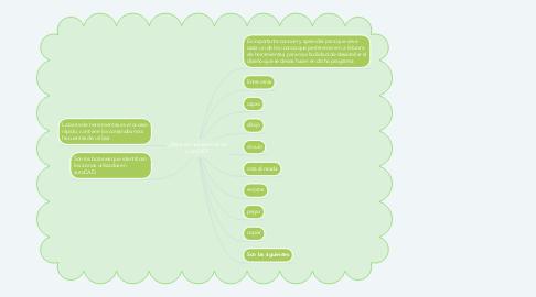 Mind Map: ¿Barra de herramienta de autoCAD?