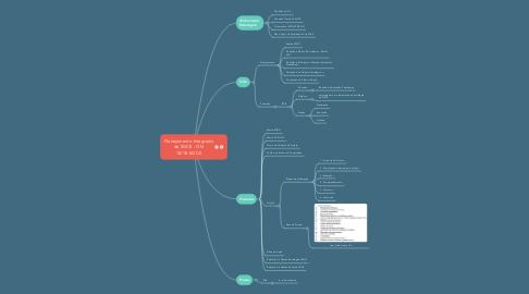 Mind Map: Planejamento Integrado da SGCE - ON 10/18-SGCE