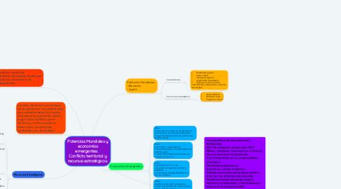 Mind Map: Potencias Mundiales y economías emergentes.   Conflicto territorial y recursos estratégicos.