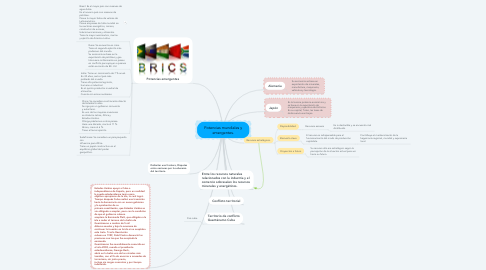 Mind Map: Potencias mundiales y emergentes.