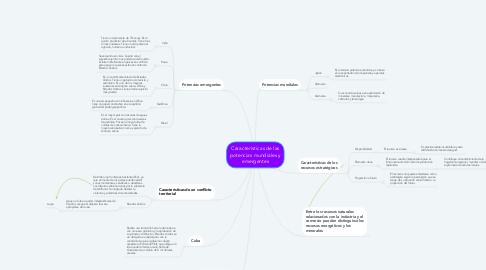 Mind Map: Características de las potencias mundiales y emergentes